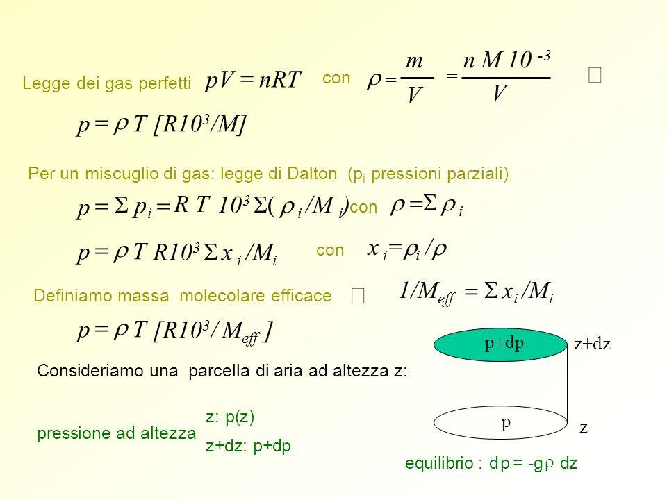 r Þ m V n M 10 -3 pV = nRT p = r T [R103/M] r =S r i p = S pi = R T